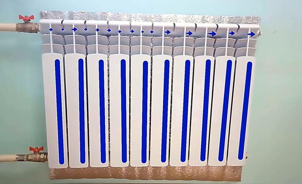 ne-progrevaetsya-radiator-otopleniya