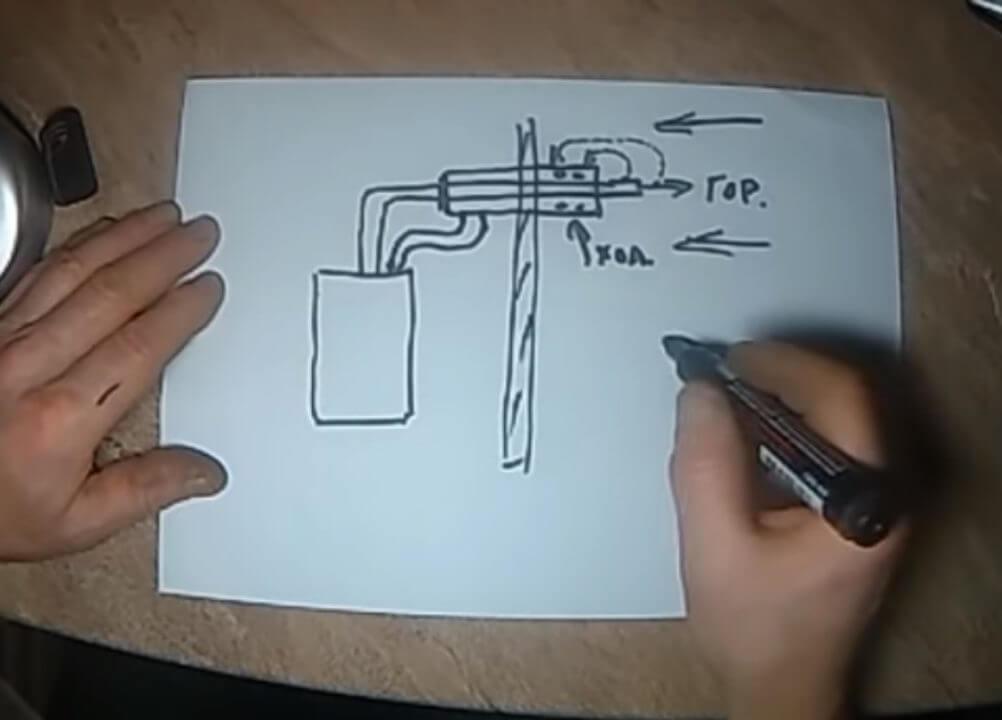 zamerzaet-dymohod-gazovogo-kotla-pishu